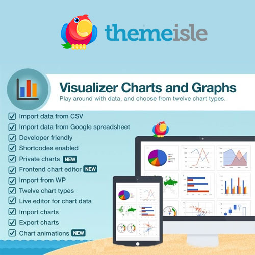 ThemeIsle Visualizer Charts and Graphs